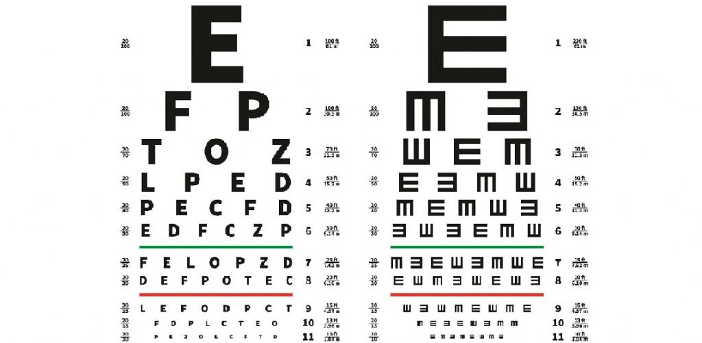 Острота зрения у ребенка 5 лет норма thumbnail